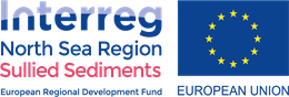interreg-logo-research-group